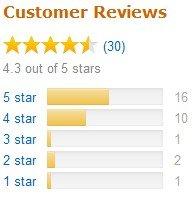 Bradley Smokers Original Smoker Ratings